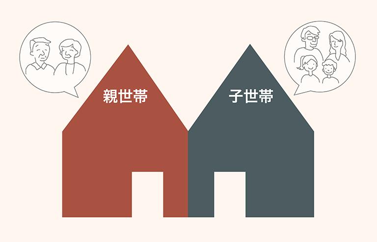 さいたま市の二世帯住宅分離タイプのイラスト