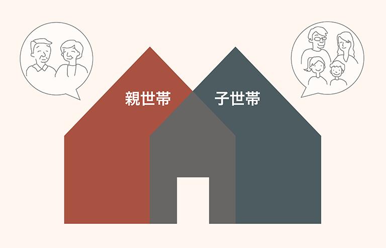 さいたま市で二世帯住宅部分共有タイプのイラスト