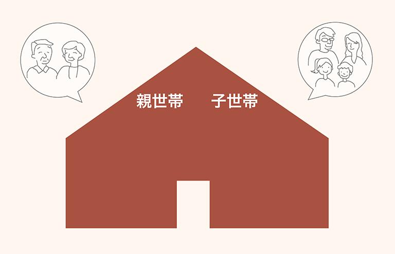 さいたま市で二世帯住宅同居タイプのイラスト