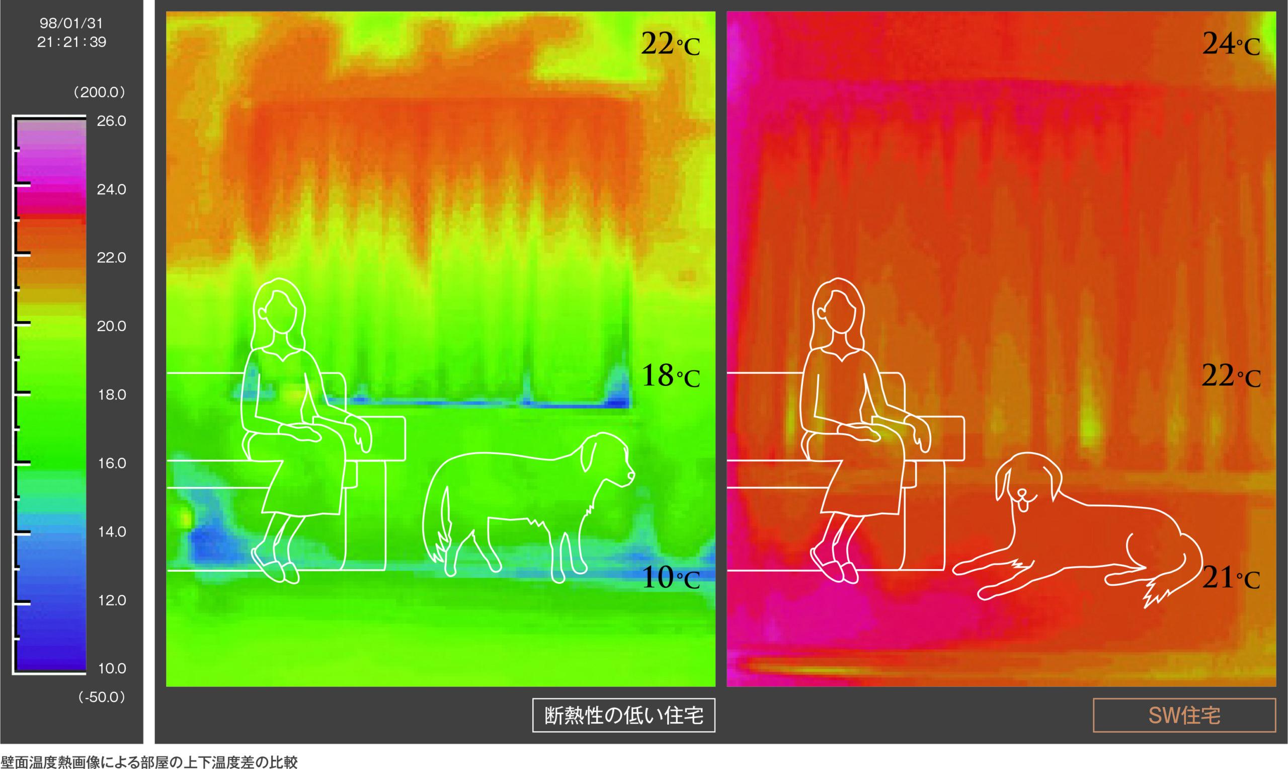 さいたま市で耐震住宅・地震に強い家の断熱性データ